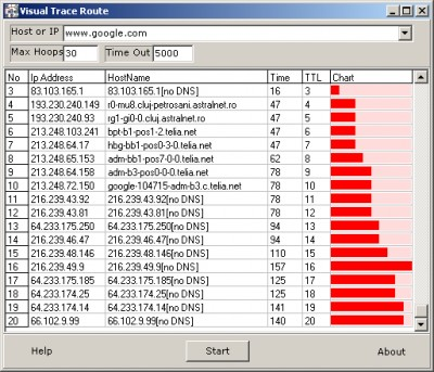 Visual Trace Route 0.8 screenshot